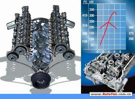 宝马和奥迪的心脏-12缸发动机(组图)