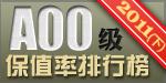 A00级市场车辆保值率
