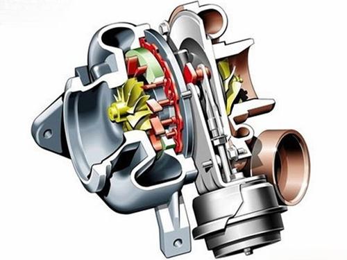 涡轮增压机_涡轮增压器