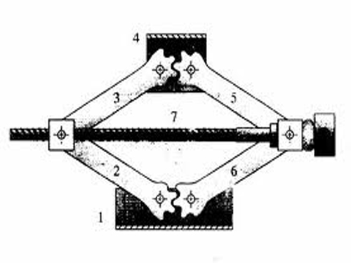 液压式千斤顶结构紧凑