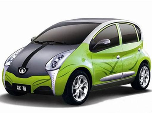 新能源汽车价格走势预测高清图片